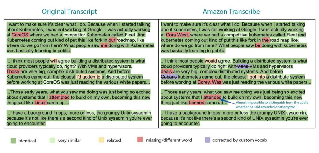 Amazon Transcribe result