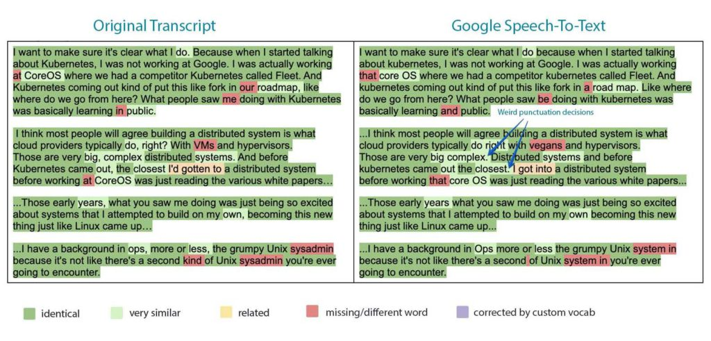 Google speech-to-text transcription result