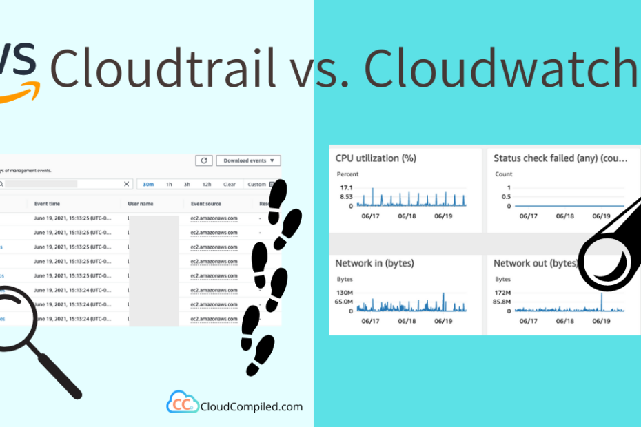AWS Cloudtrail vs. Cloudwatch
