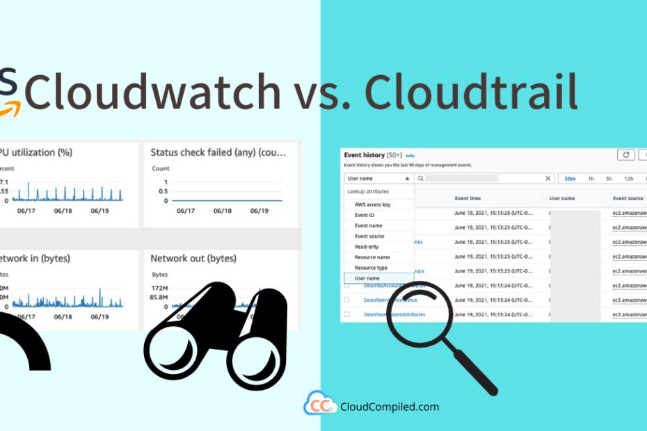 amazon cloudwatch vs cloudtrail